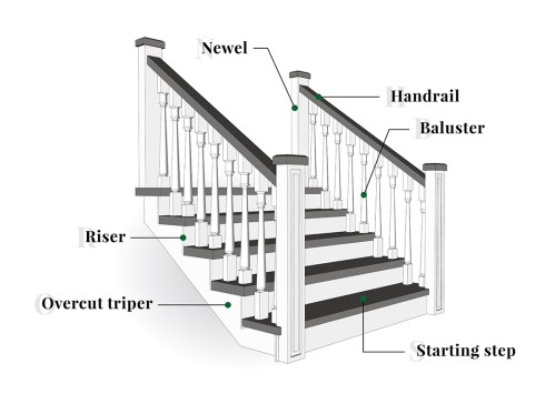small resolution of stair parts