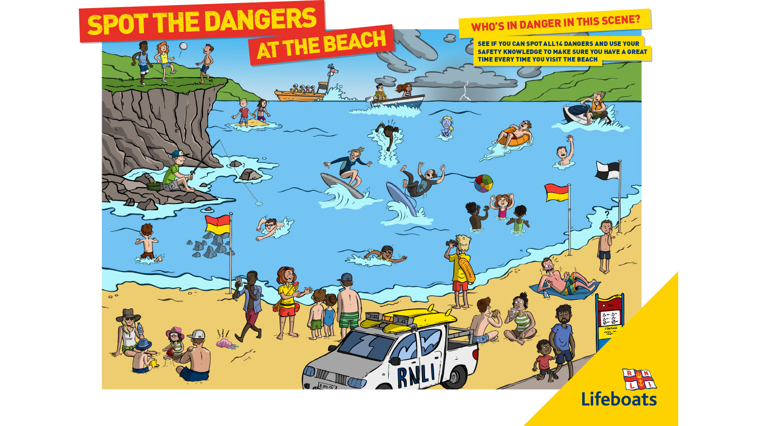 Rnli Water Safety Education Resource Spot The Dangers