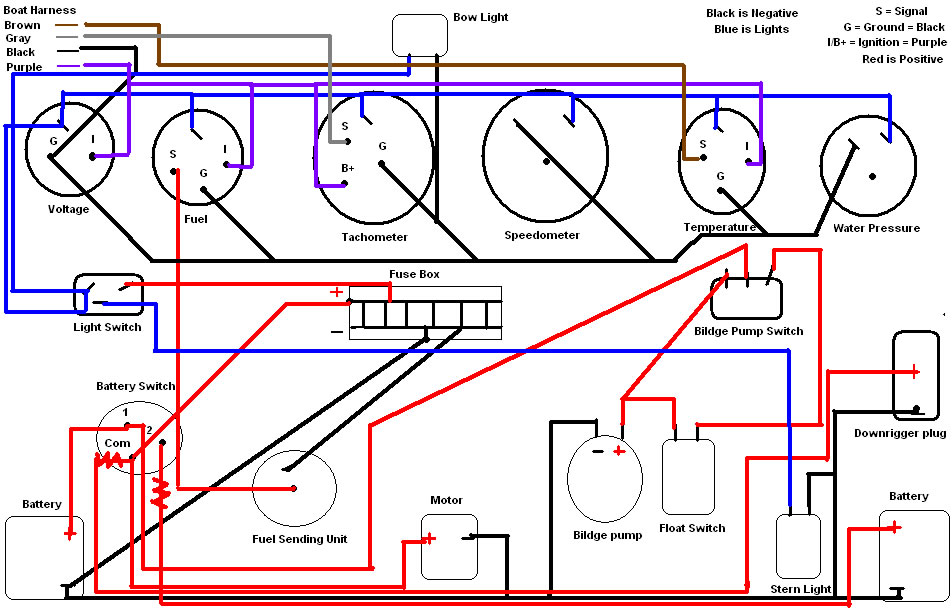 inboard boat wiring diagrams   28 wiring diagram images