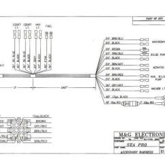 Suzuki Bandit Wiring Diagram Jl Audio W6v2 Rule 500 Two Wire Question About Ground Issue | Sea Pro Boat Owners Forum