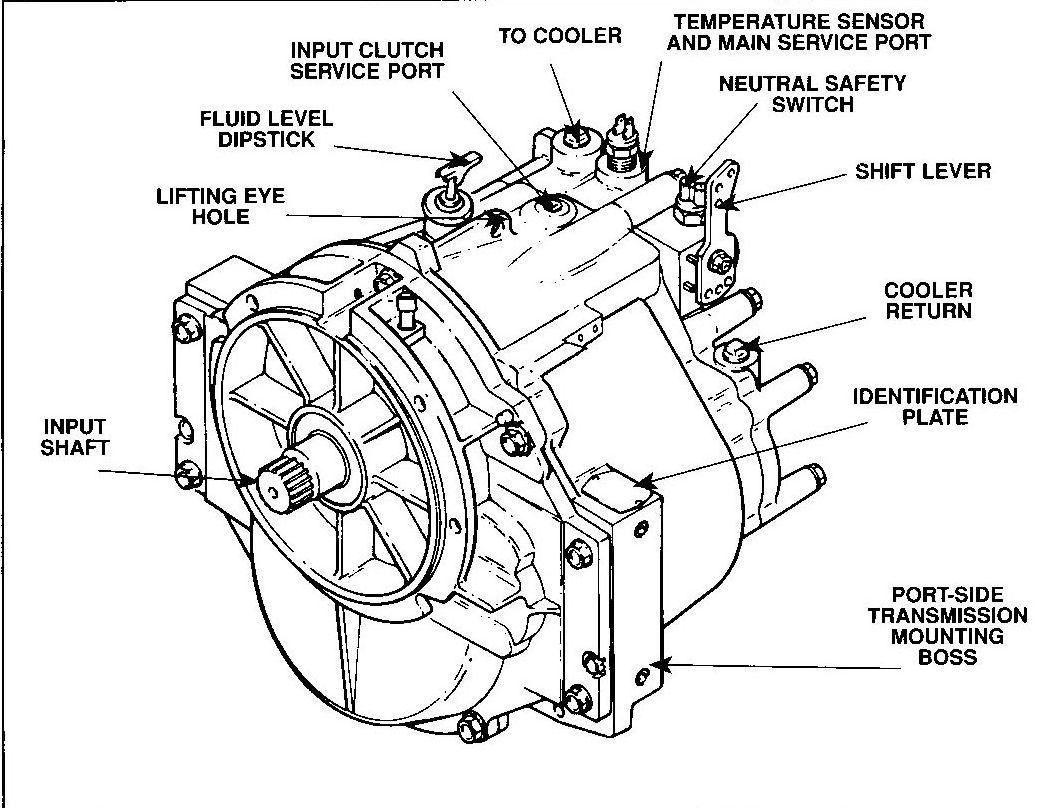 Engine/trans manuals , wiring colors and Packing sizes