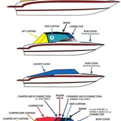 Pontoon Boat Wiring Diagram Led Light Regal Boats Factory Original Oem Canvas Covers Bimini Tops Identification