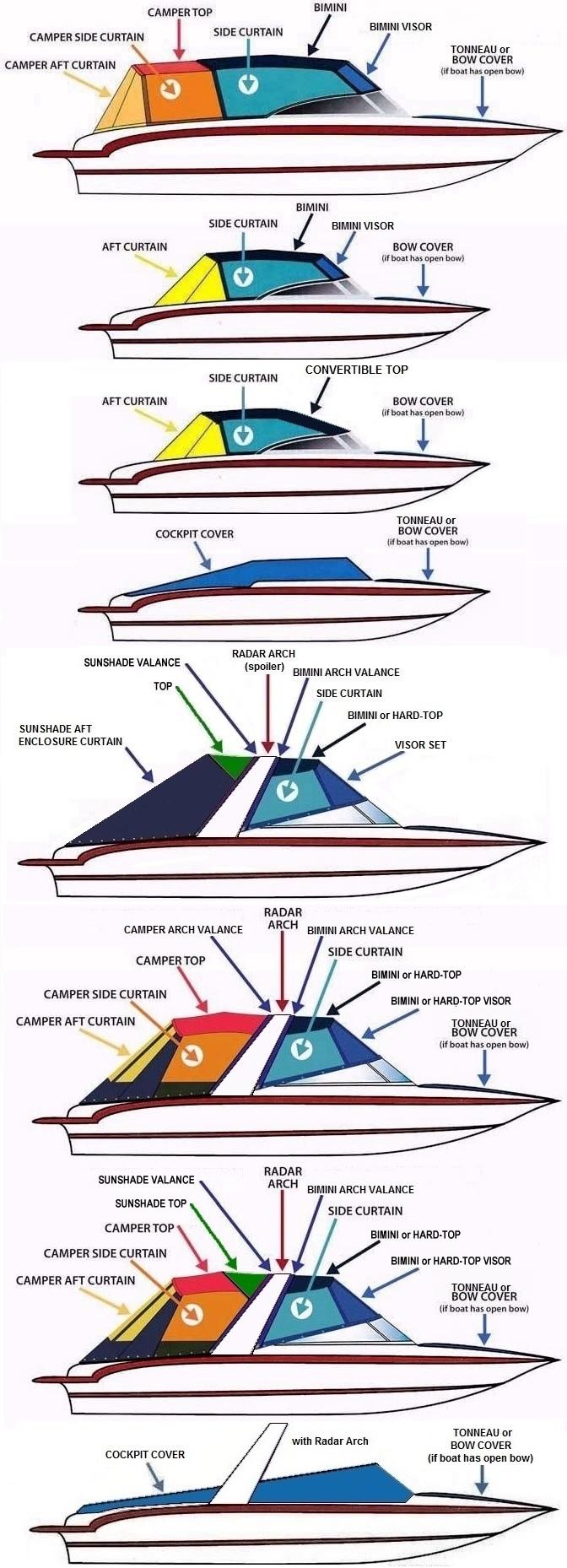 1987 bayliner capri wiring diagram pioneer avh z2000bt 2003 trophy best library maxum boats factory original oem canvas u0026 covers bimini topsboat