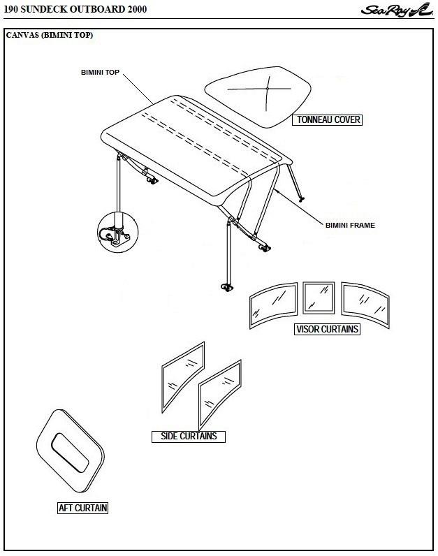 Bimini Top Canvas and Frame Zippered, SeaMark® fabric