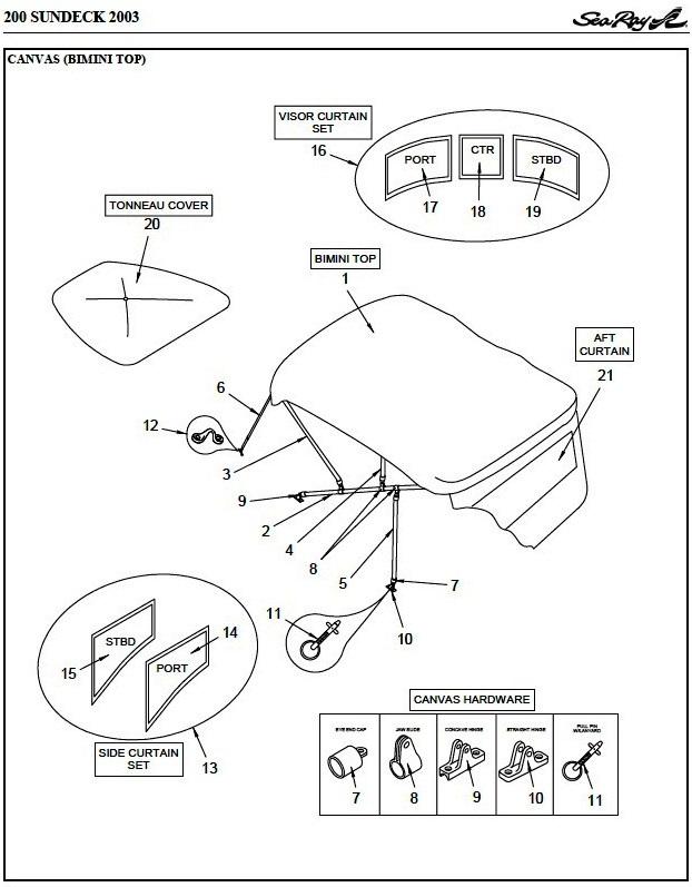Bimini Aft-Curtain (Factory OEM) for Sea Ray® 200 Sundeck