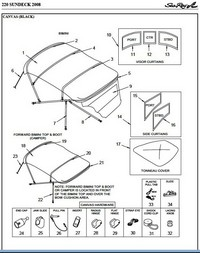 Bimini Aft-Curtain (Factory OEM) for Sea Ray® 230 Sundeck