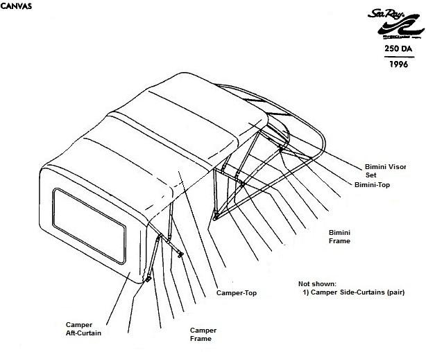 Sea Ray® 250-Sundancer, 1996: parts-manual-canvas-drawing
