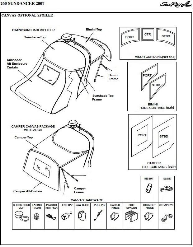 Sea Ray® 260-Sundancer-Arch, 2007: parts-manual-canvas