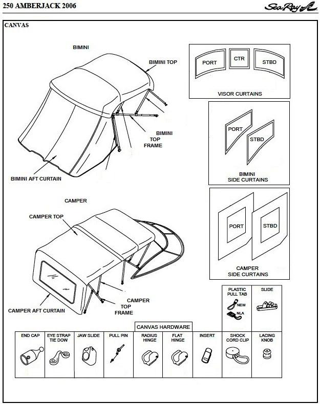 Sea Ray® 270-Amberjack, 2006: parts-manual-canvas-drawing