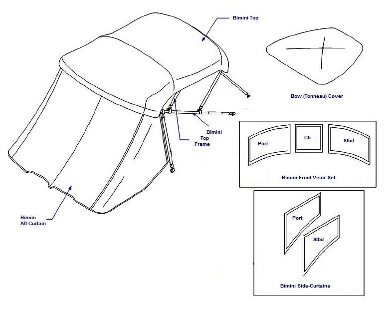 Bimini Visor (Factory OEM) for Sea Ray® 270 SLX NO Arch