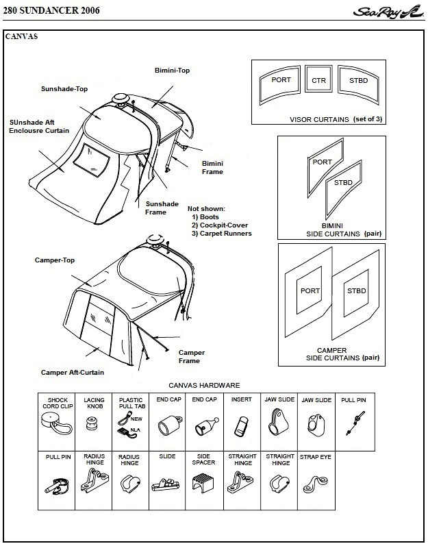 Sea Ray® 280-Sundancer, 2006: parts-manual-canvas-drawing