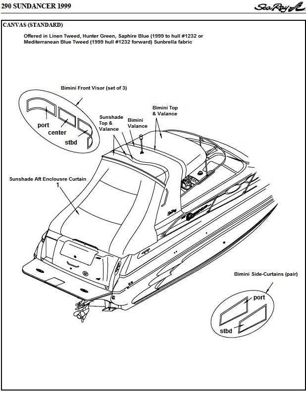 Sea Ray® 290-Sundancer, 1999: parts-manual-canvas-drawing