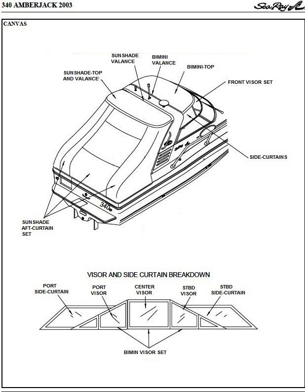 Sea Ray® 340-Amberjack, 2003: parts-manual-canvas-drawing