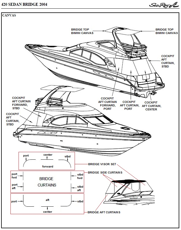 Cockpit Cover Aft Strata (Factory OEM) for Sea Ray® 420