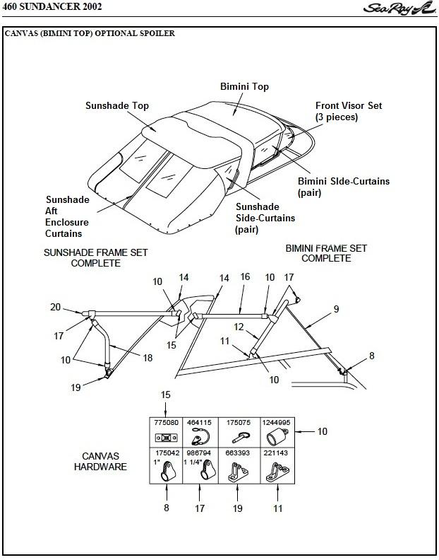 Sea Ray® 460 Sundancer Bimini-Top-Canvas-Zippered-Seamark