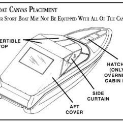 1988 Bayliner Capri Wiring Diagram Harley Davidson Diagrams Sea Ray 280 - Sierramichelsslettvet.