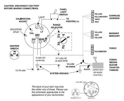 Sun Super Tach Ii Wiring Diagram