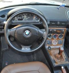bmw interior [ 4288 x 2848 Pixel ]