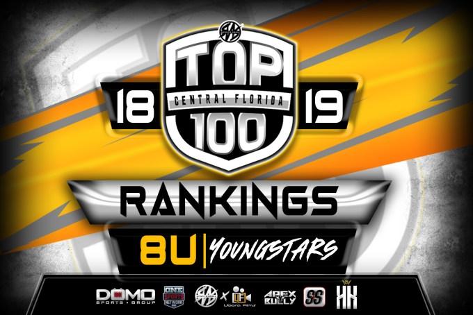 TOP100|RANKINGS – Ruff N' Rukkus