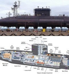 photograph of submarine external photo and internal diagram  [ 1024 x 768 Pixel ]