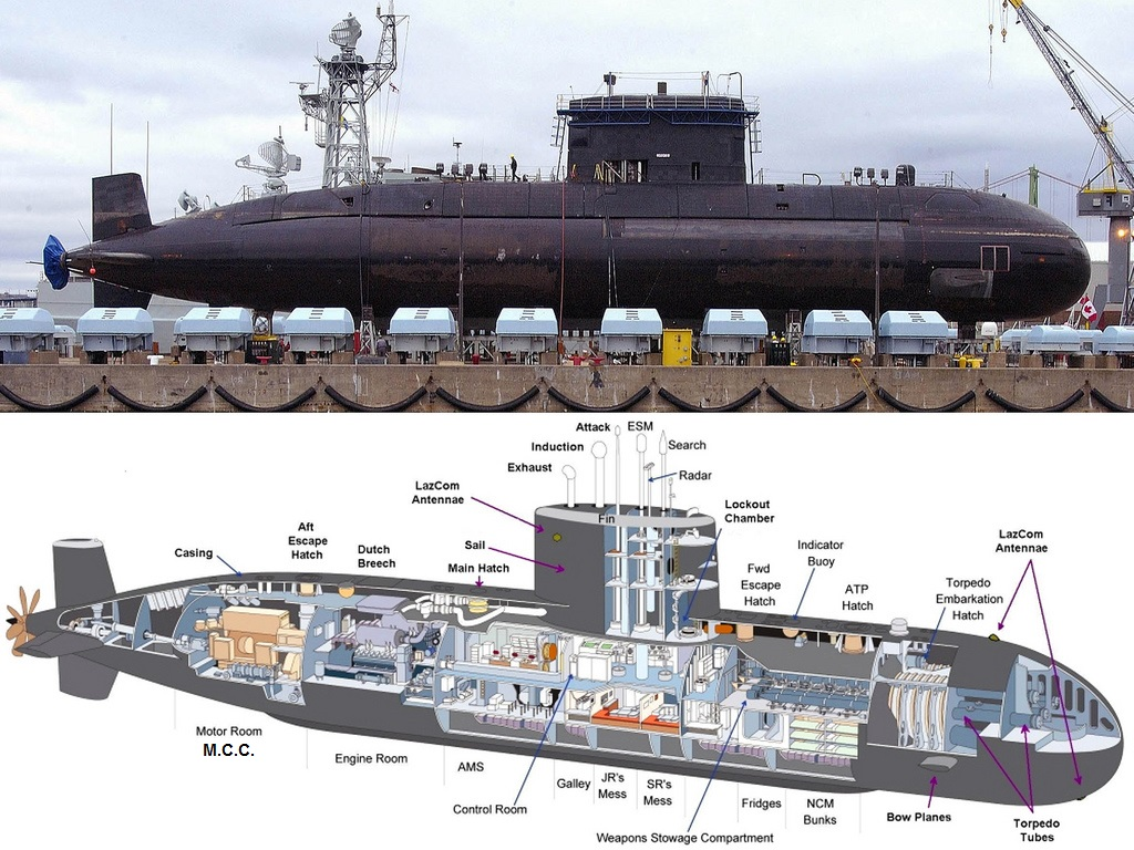 hight resolution of photograph of submarine external photo and internal diagram