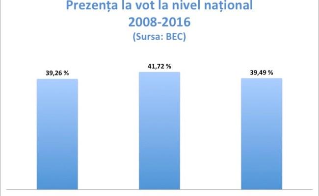 Campania Electorală A Fost Caracterizată De Neputință și De Strategie Observatorul European De