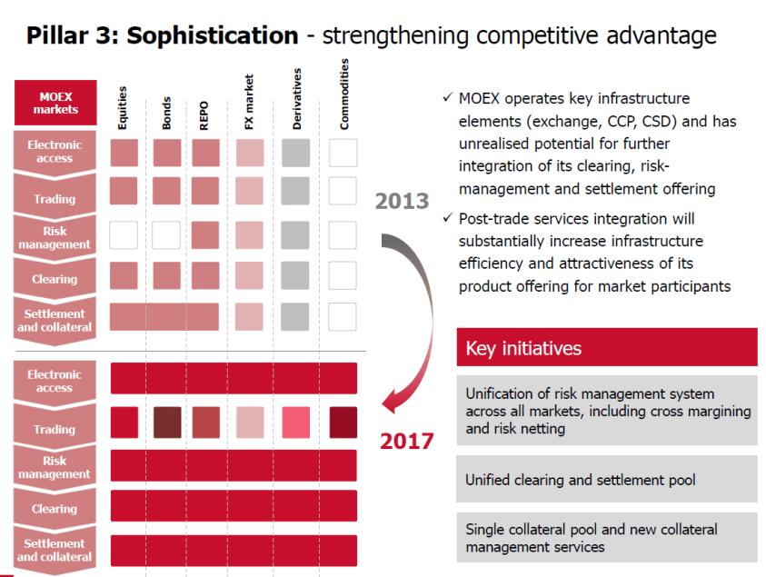 Рис.2 - переход МБ в 2017 год