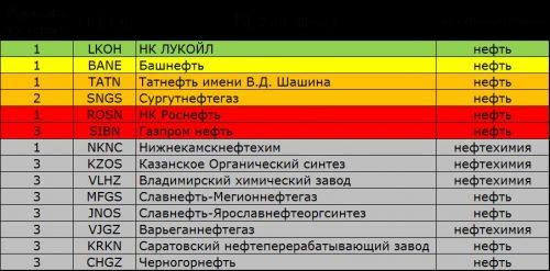 česapiko energijos atsargų pasirinkimo sandoriai