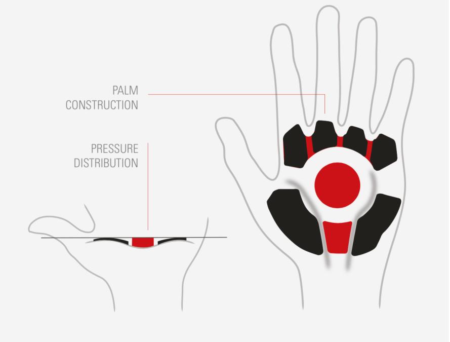 Nuevo sistema Damping System de castelli cycling, introducido en cierta gama de guantes (Rosso Corsa)