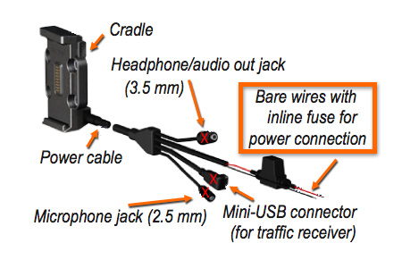 garmin usb power cable wiring diagram 2006 chrysler town and country fuse box connecting a zumo 660 to 2010 road king classic uk powercable