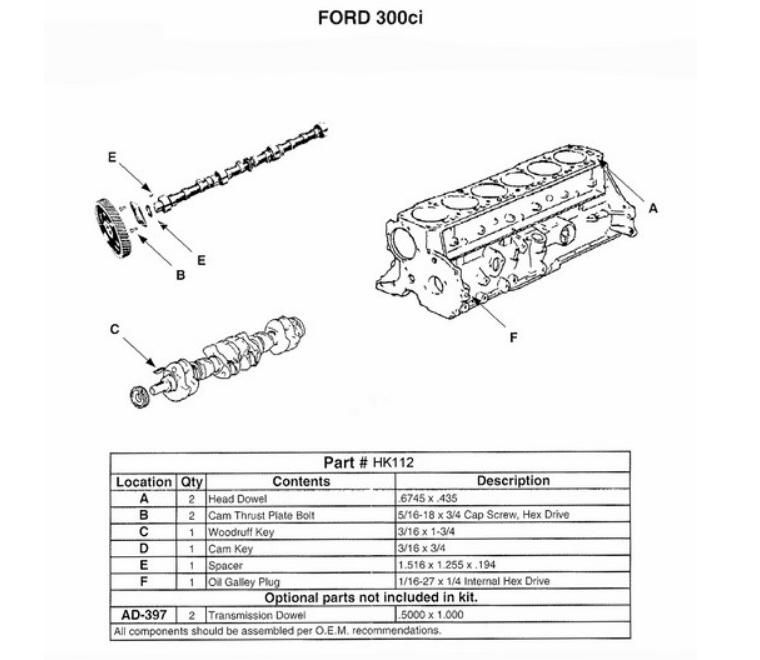 L6 4 9l 300ci Engine Diagram - Wiring Diagrams  L Ford Engine Diagram on
