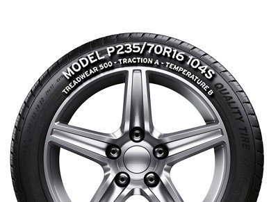 decoding tire size