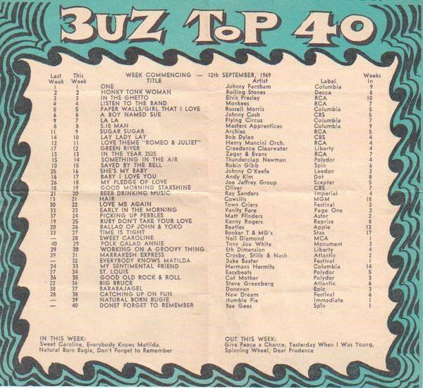 3UZ Top 40
