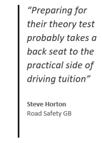 Failed theory tests costing UK learners £20m a year