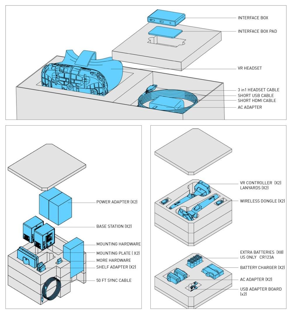 medium resolution of htc vive wiring diagram wiring diagram samplehtc vive wiring diagram wiring diagram list htc vive setup