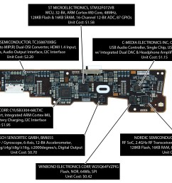 oculus rift components cost around 200 new teardown circuit diagram xbox 360 controller [ 3836 x 2400 Pixel ]