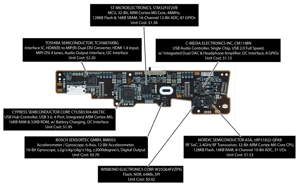 medium resolution of oculus rift components cost around 200 new teardown circuit diagram xbox 360 controller