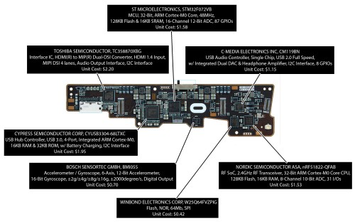 small resolution of oculus rift components cost around 200 new teardown circuit diagram xbox 360 controller