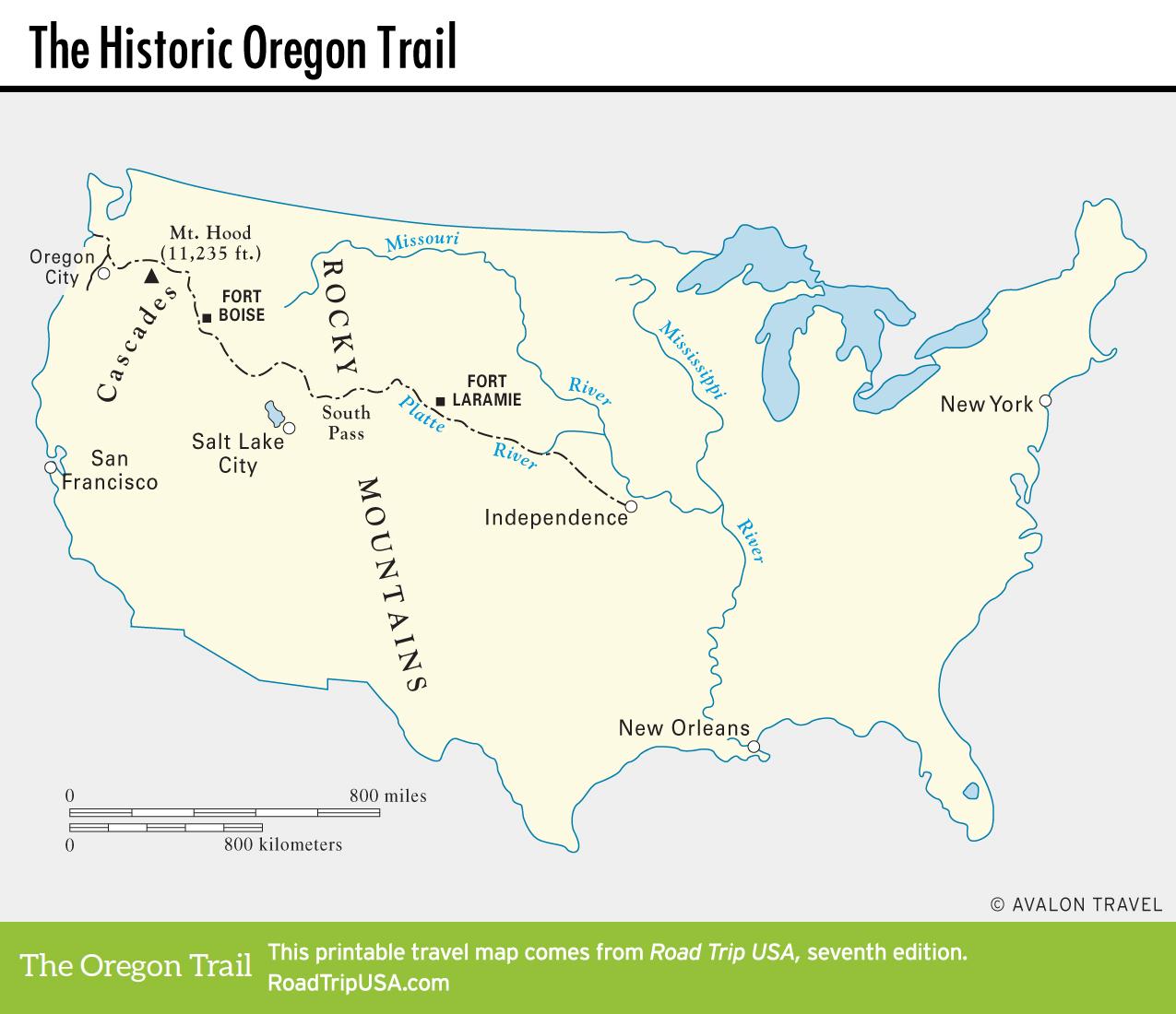 The Historic Oregon Trail