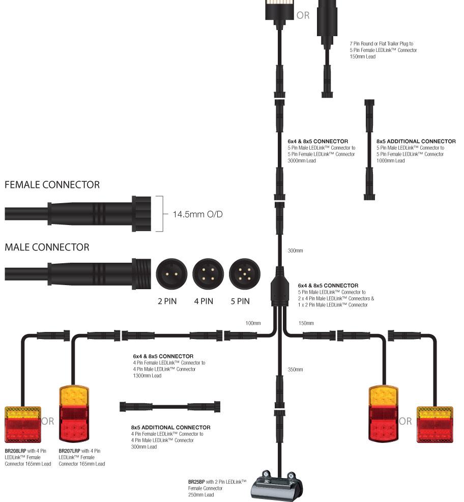 wiring a round trailer plug