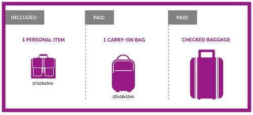 wow air baggage restrictions