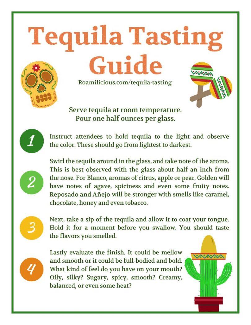 Host-Tequila-tasting-roamilicious