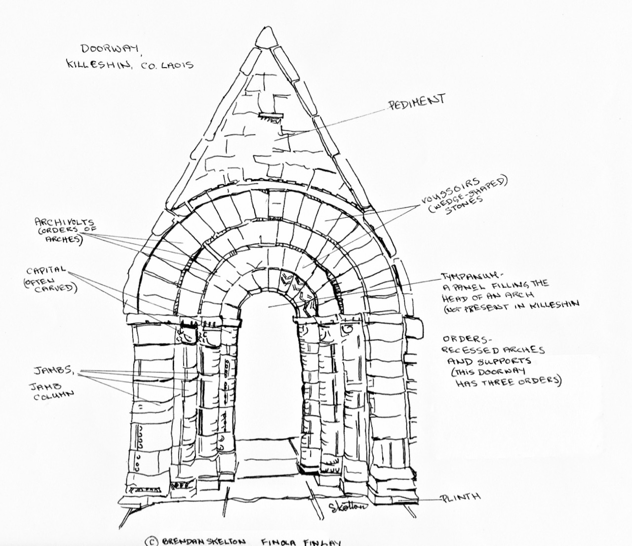 cathedral architecture gothic arches diagram how to a complex sentence 82 43 large windows of