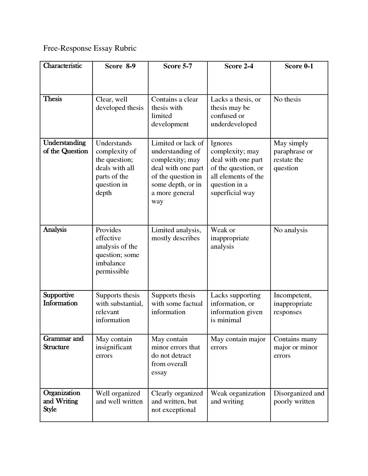 Final Research Paper Rubric