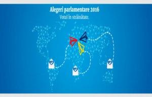 votul in strainatate