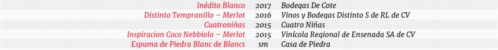 Captura de pantalla 2018 08 17 a las 12.48.37 p.m. 1024x103 - Y los ganadores del Concours Mondial de Bruxelles son...