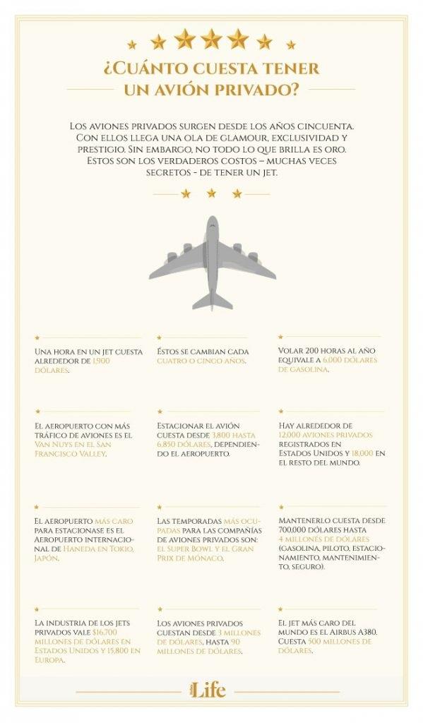 interactivo aviones ok 599x1024 599x1024 - ¿Cuánto cuesta tener un avión privado?