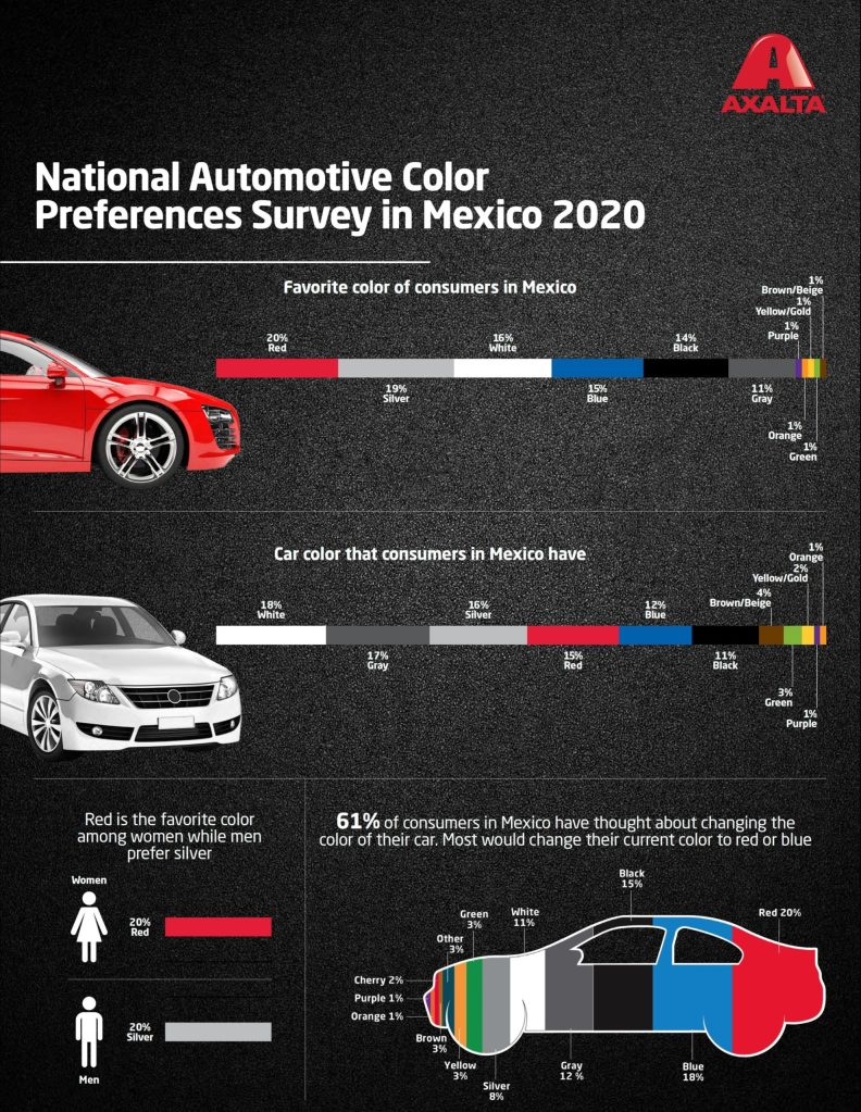 color de auto