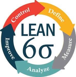Lean-Six-Sigma-training
