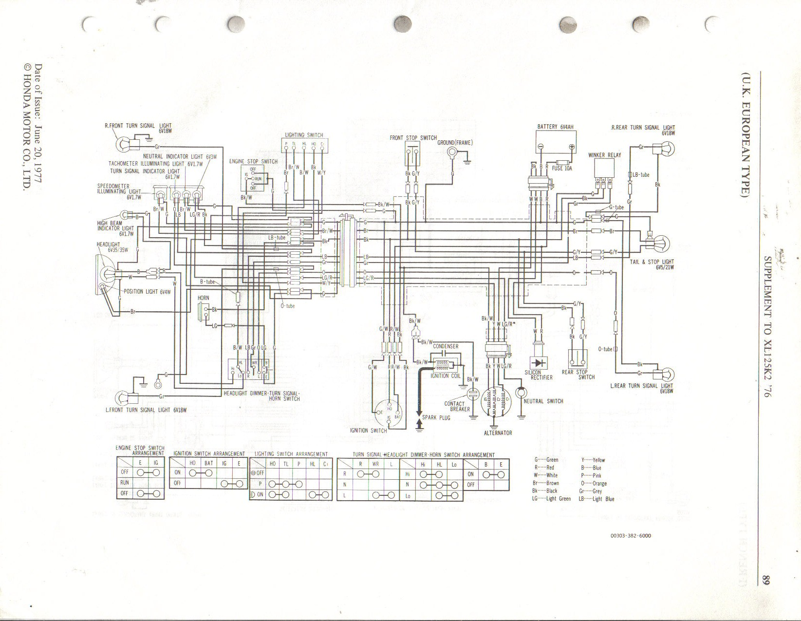 Xl125k2 76 Euro Wiring Diagram